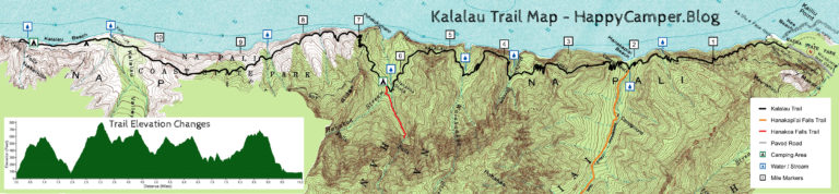 Kalalalu Trail Map